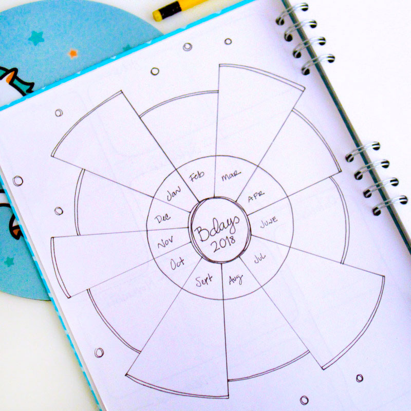 How To Set Up Your Bullet Journal Partymazing